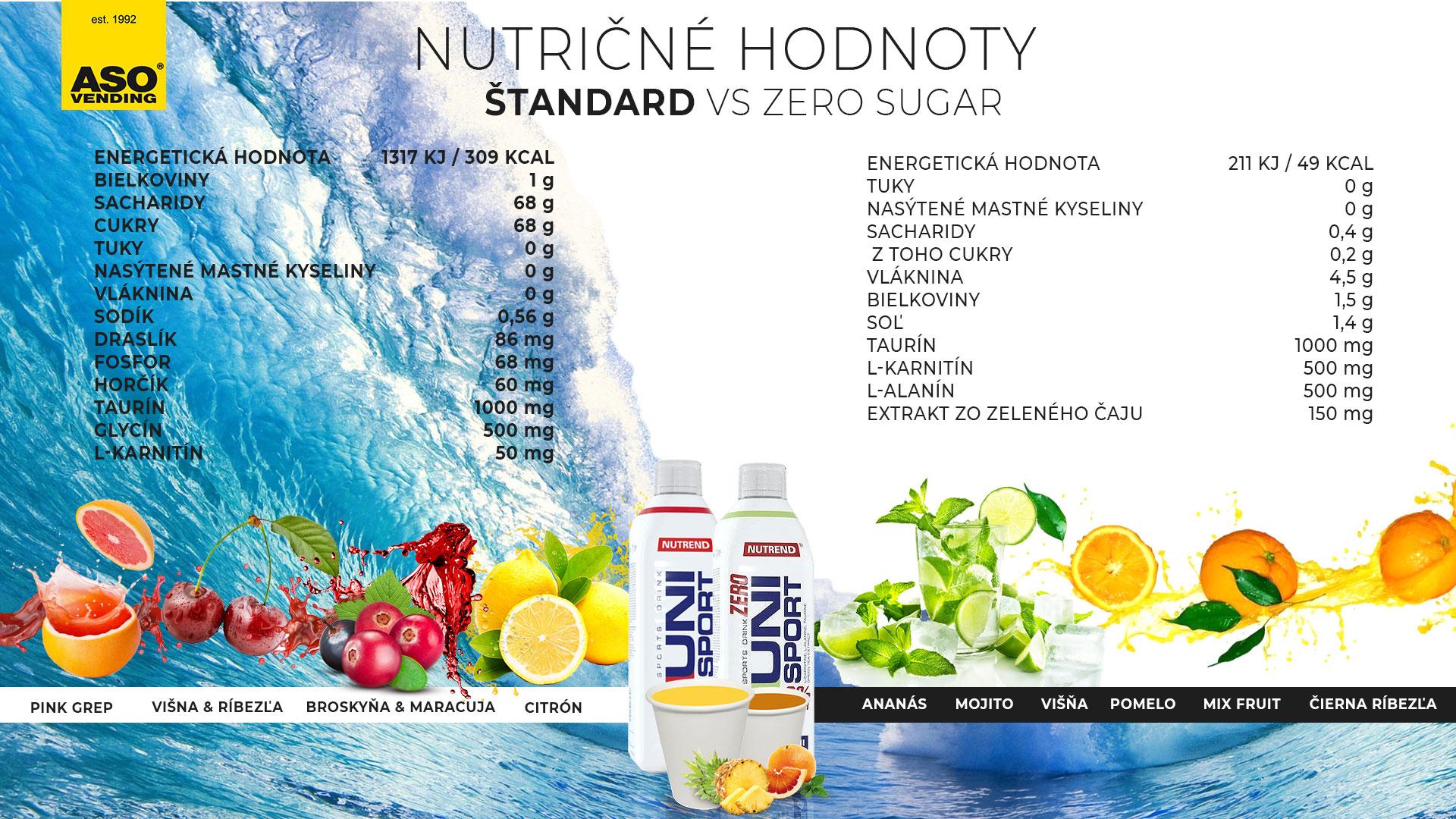 nutricne hodnoty hypotonickych napojov v isomate aso vending